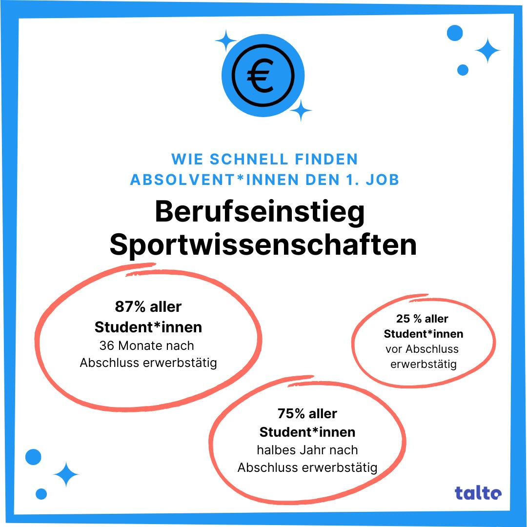 Studium Sportwissenschaften
